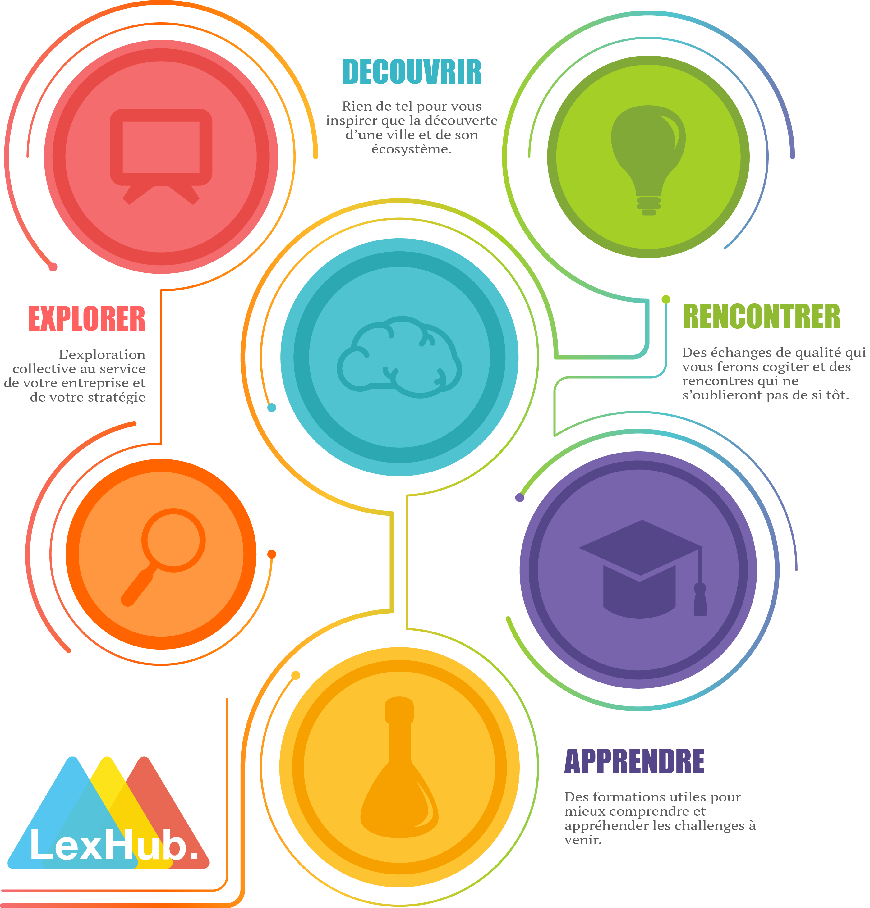 learning expedition lexhub
